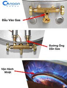 Cách vận hành máy bánh nướng Đài Loan Bếp gas